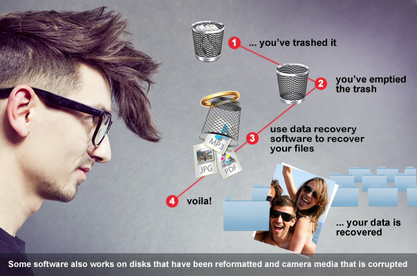 Mac Data Recovery Guru Multiple Selection